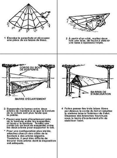 Abri parachute