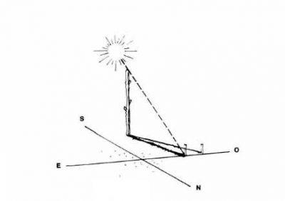 Comment s'orienter avec le soleil