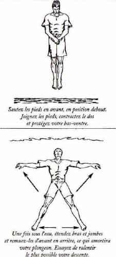 Technique de saut d'une falaise