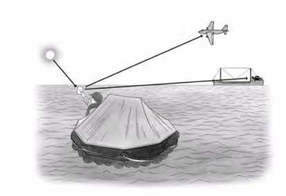 Signalisation en mer