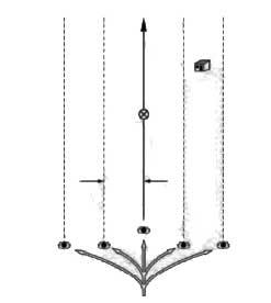 Technique du balayage